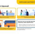 Карантин в Україні подовжено до 31 грудня. Уряд також вніс деякі зміни щодо карантинних обмежень. Докладніше про ці зміни — у інфографіці